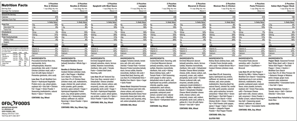 Mountain House 14 Day Emergency Food Kit - Nutritional Panel 2